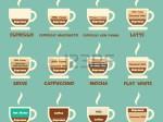 27907832-コーヒー-メニュー、コーヒーの種類