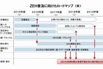 ZEH(ゼッチ)の普及で更に工務店の淘汰が始まる