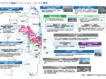 FireShot Capture 282 -  - http___www.enecho.meti.go.jp_about_whitepaper_2017pdf_whitepaper2017pdf