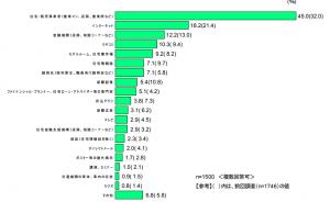 FireShot Capture 30 - - http___www.jhf.go.jp_files_400342672.pdf