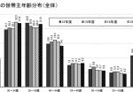 FireShot Capture 418 -  - http___www.judanren.or.jp_proposal-activity_chosa_report03_pdf_kousatu2