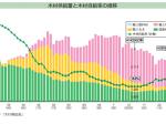 FireShot Capture 476 -  - http___www.rinya.maff.go.jp_j_kikaku_hakusyo_29hakusyo_attach_pdf_gaiyo