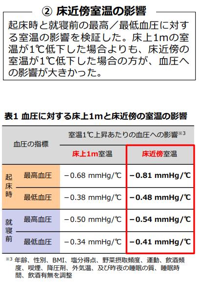 FireShot Capture 542 -  - http___www.mlit.go.jp_common_001270049.pdf