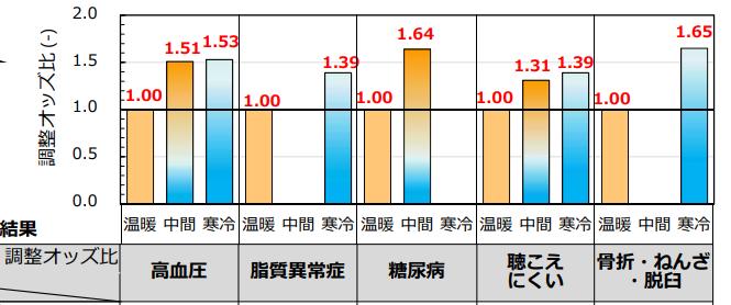 FireShot Capture 543 -  - http___www.mlit.go.jp_common_001270049.pdf