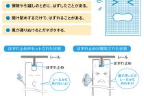 工務店 経営 YKKapの台風対策のプレスリリースより