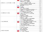 FireShot Capture 120 - 住宅:良質な住宅・建築物の取得・改修に関する支援制度等説明について - 国土交通省 - www.mlit.go.jp